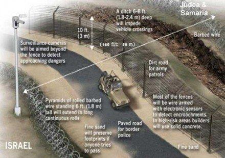 Israel_fence[1]