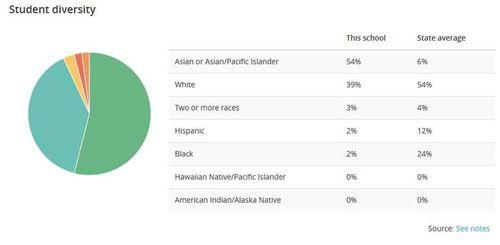 asiansrepresentedbygreen