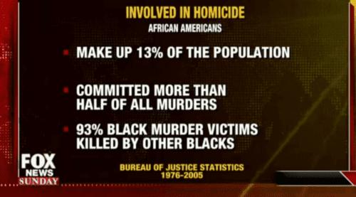 Black-Statistics[1]