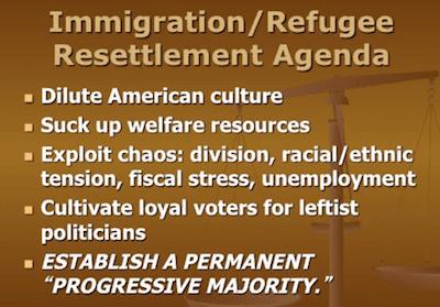 RefugeeAgendaProgressiveList[1]