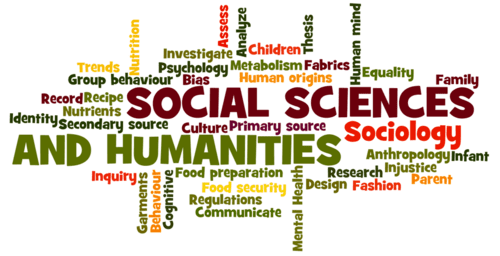 Social sciences and humanities wordle1