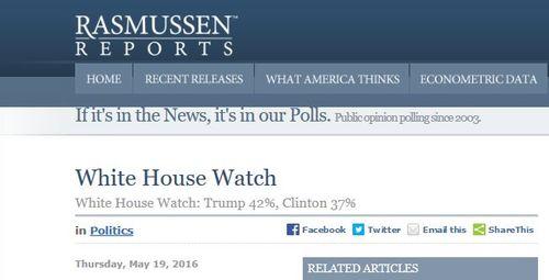 Whitehousewatch