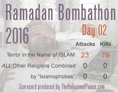 Ramadanbombathon2016day2 rop