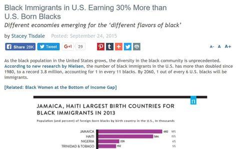Blackimmigrants