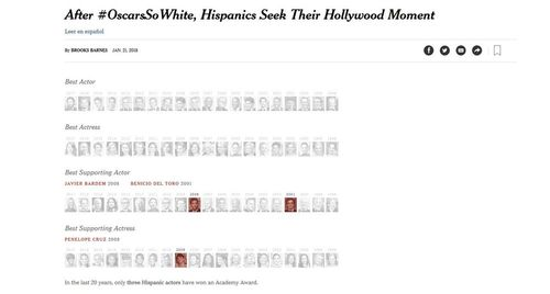 Hispanics